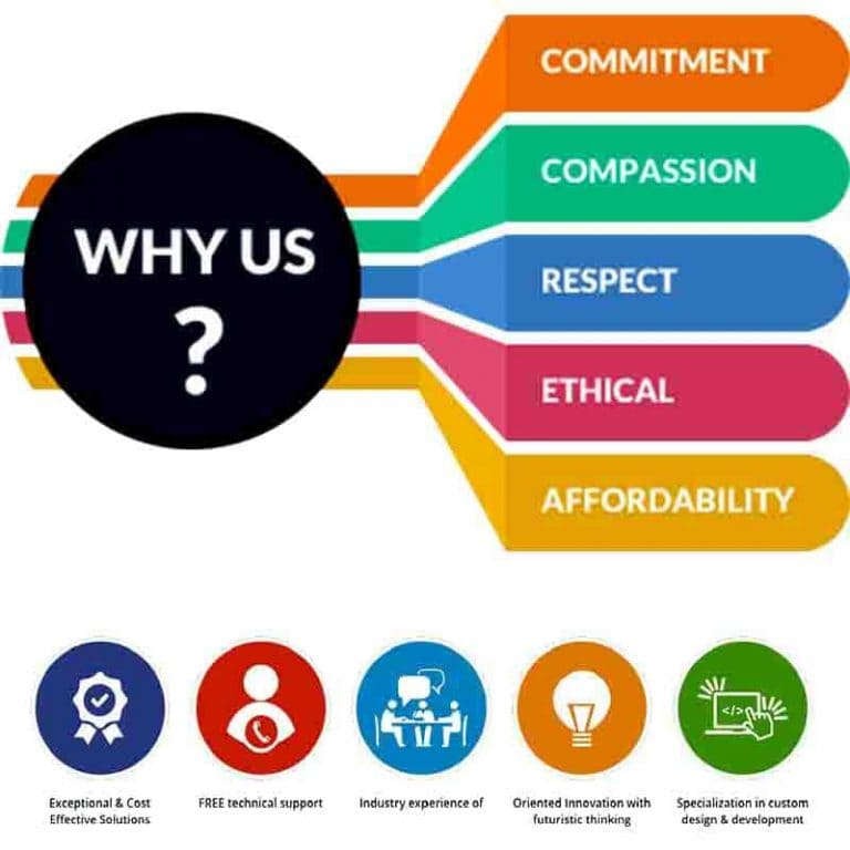 Why Choose Iconic Business Solutions Malawi